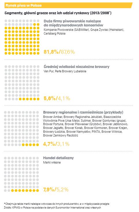 """Raport KPMG w Polsce """"Rynek napojów alkoholowych w Polsce"""", 2014, część I - Rynek-napojow-alkoholowych-w-Polsce-2014-czesc-I.pdf"""