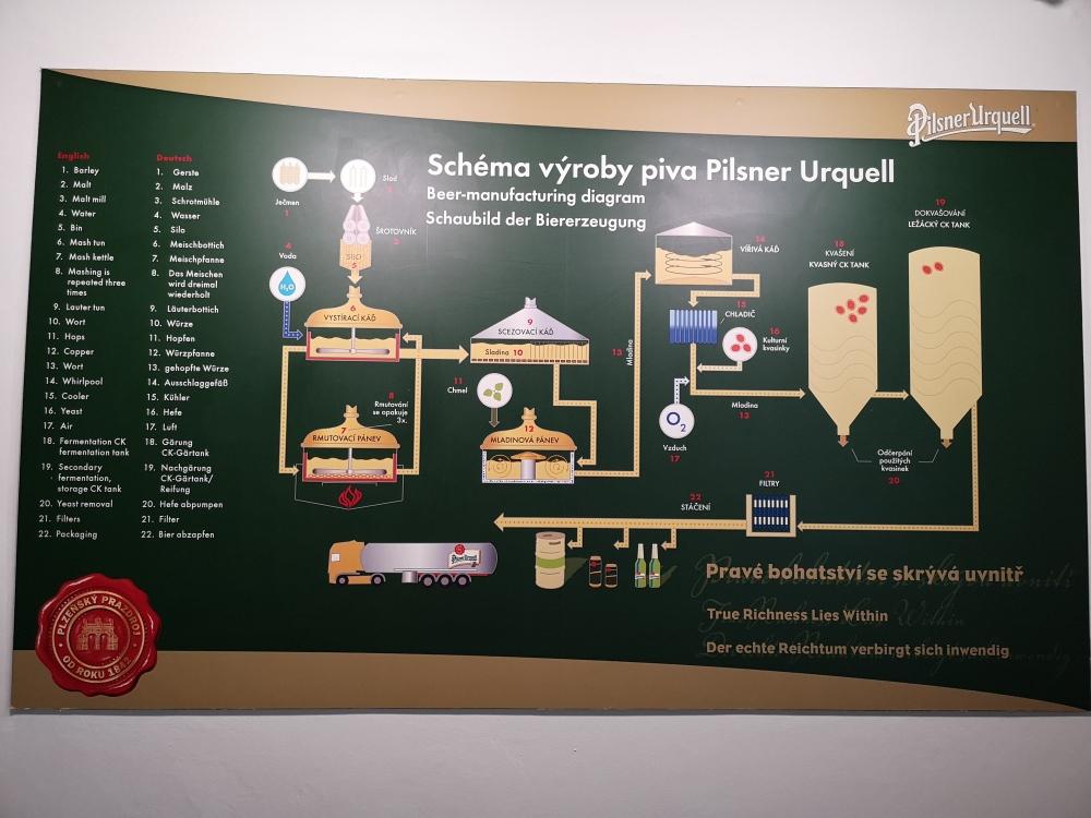 Pilsner Urquell Origin Tour 2019 (39).jpg