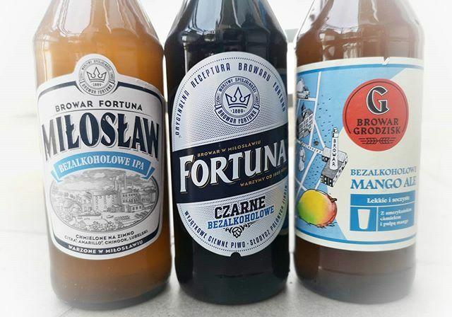 Piwa Bezalkoholowe 2020